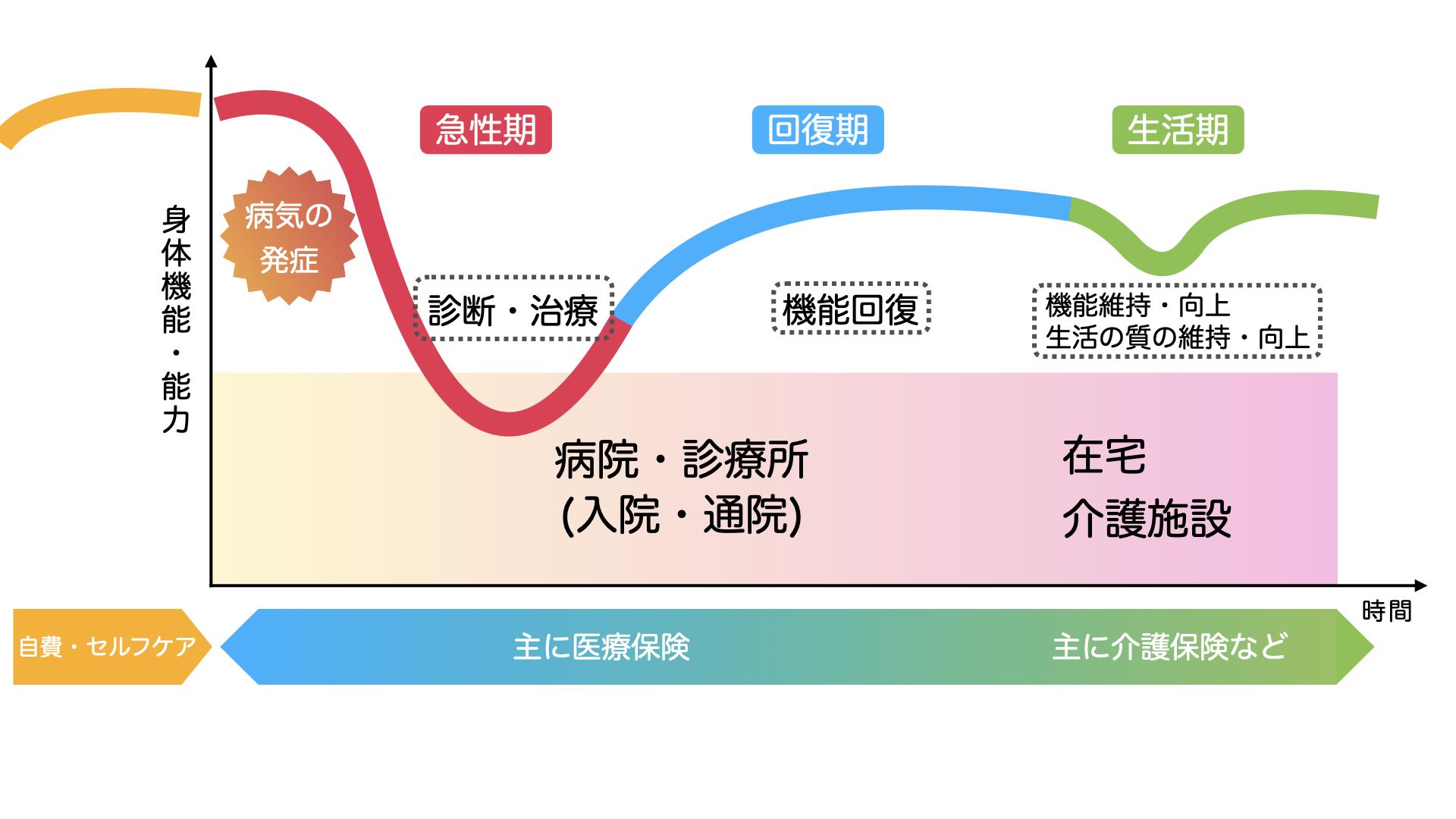 [譁ー逕ー邏榊刀蛻・繧ィ繝偵z繧ッ繧吶ヮ讒禄nitta_graph.001
